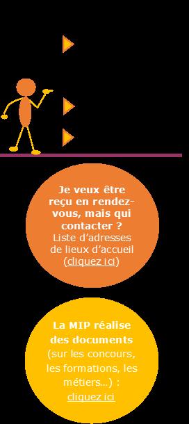 0d51af3dcf3 MIP Louhans   Concours Emploi